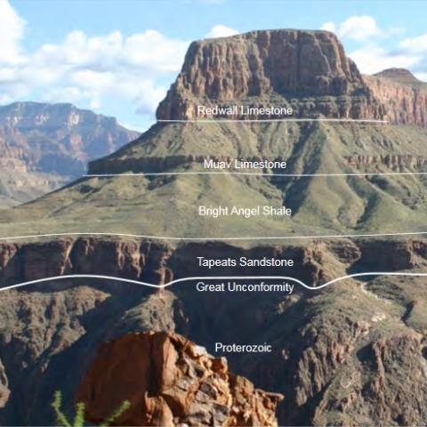 Great Unconformity, Grand Canyon, stratigraphy
