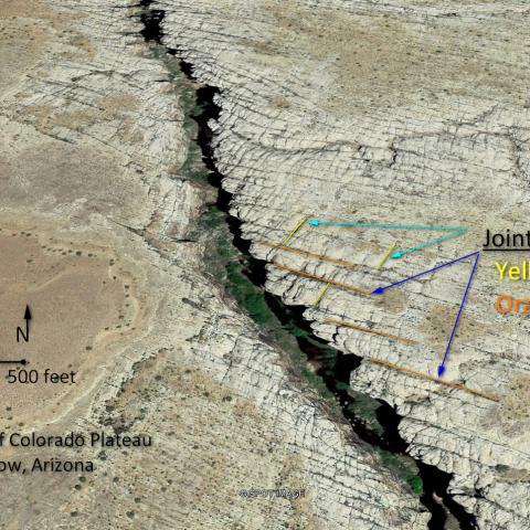 joints on Colorado Plateau