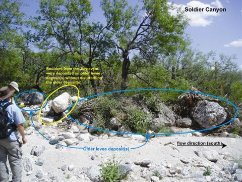 Figure 3. Stacked debris flow deposits in Soldier Canyon